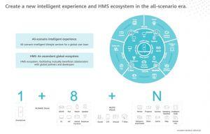 Pengguna Smartphone Huawei Semakin Nyaman dengan Huawei Mobile Services