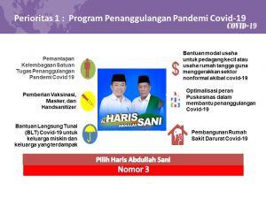 Ini 6 Program Prioritas Haris-Sani Tanggulangi Pandemi Covid-19